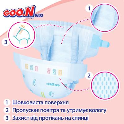 Подгузники GOO.N Plus для детей 4-8 кг (размер S, на липучках, унисекс, 50 шт)