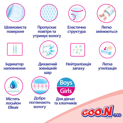 Трусики-подгузники GOO.N Plus для детей 12-20 кг (размер Big (XL), унисекс, 38 шт)